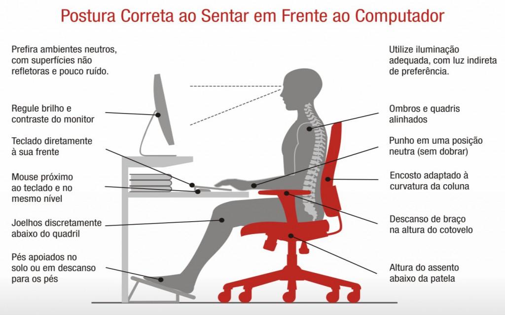ergonomia_trabalho